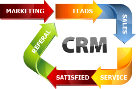 why-a-crm